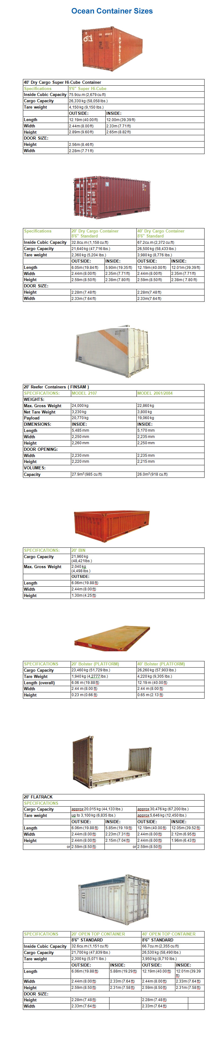 Container Dimensions for Hauling Freight